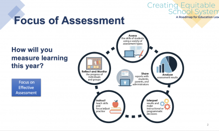 Ensuring Effective Local Assessments