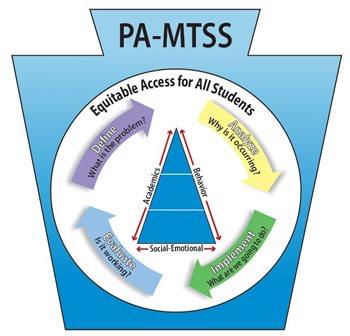 MTSS Logo